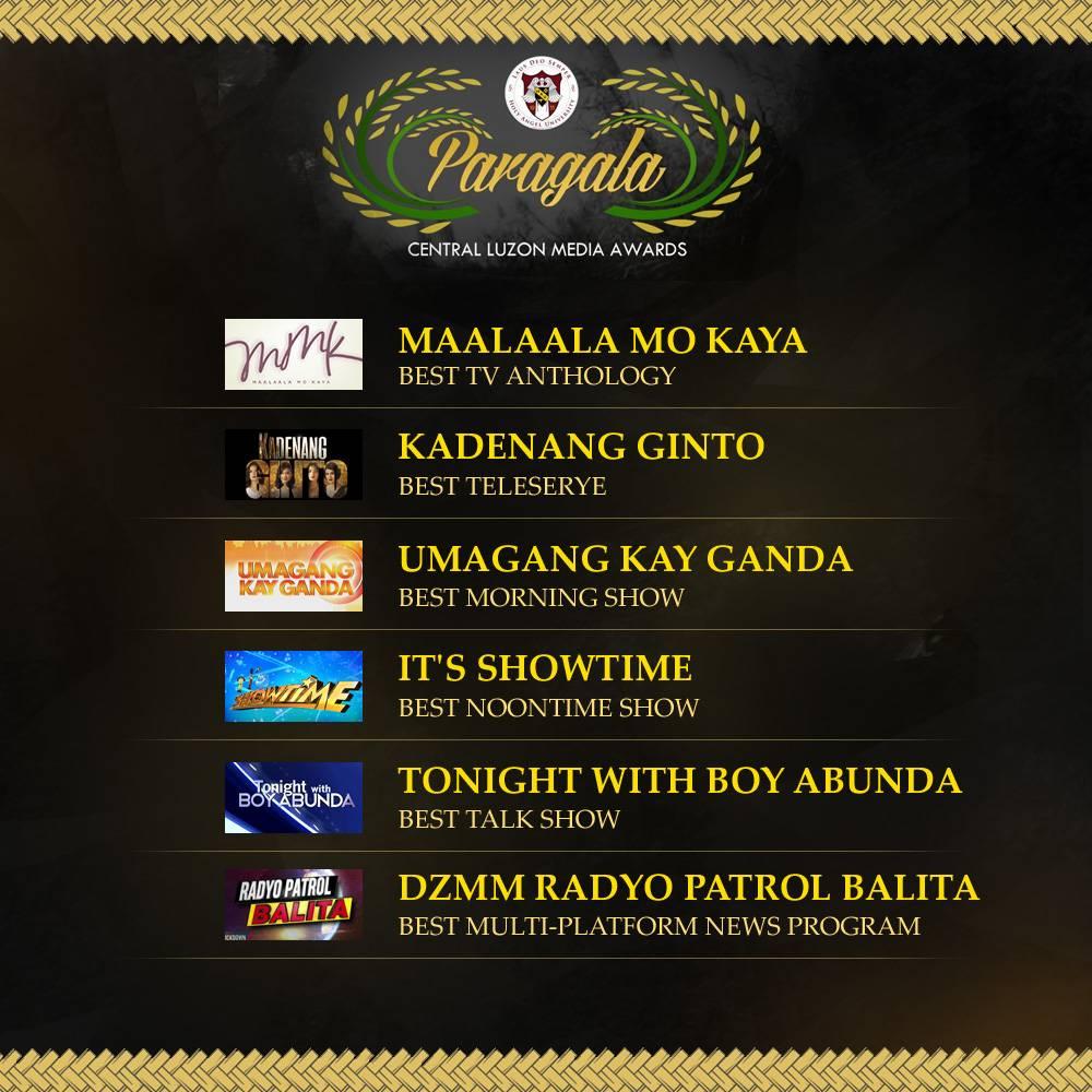 ABS CBN Best TV Station sa ika pitong pagkakataon sa Paragala Central Luzon Media Awards 2