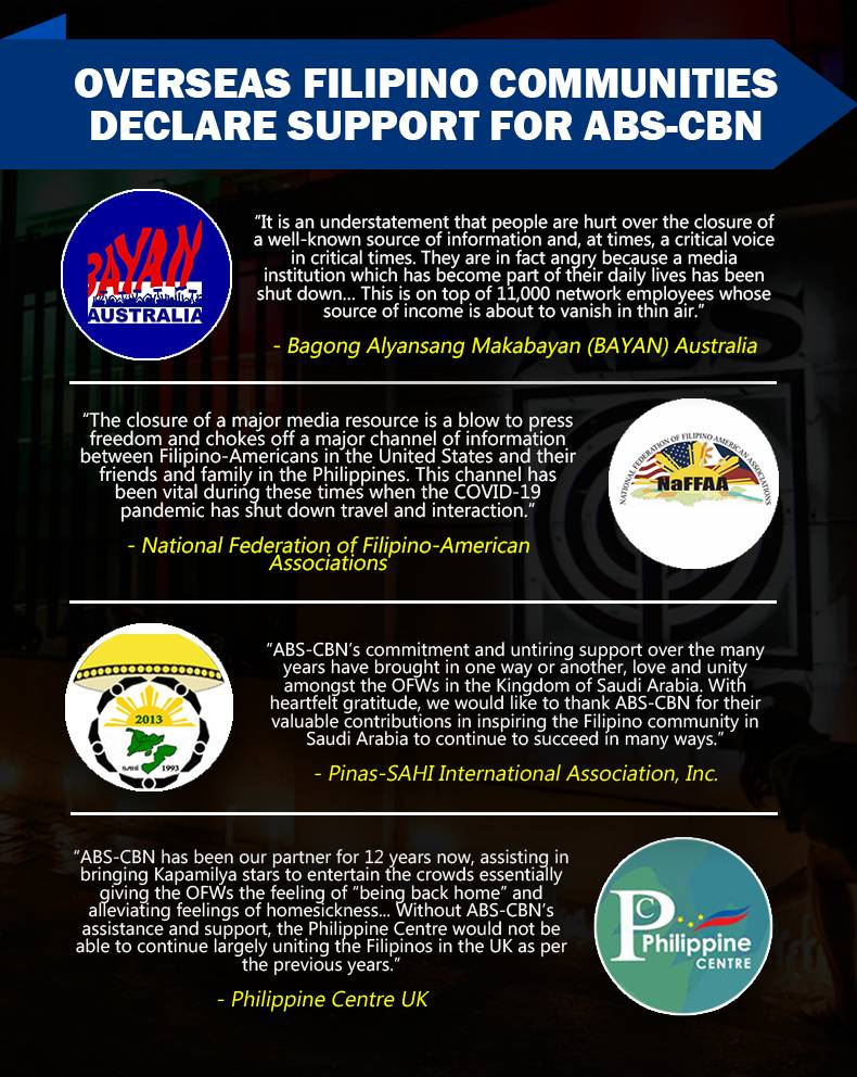 Pinoy communities abroad declare support for ABS CBN 1