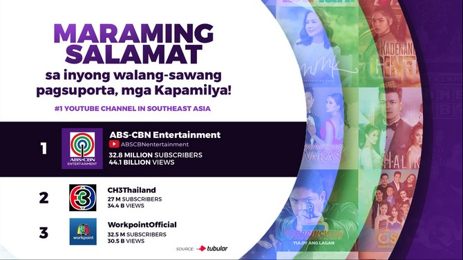 ABS CBN Entertainment now the most subscribed most viewed YouTube Channel in Southeast Asia 1