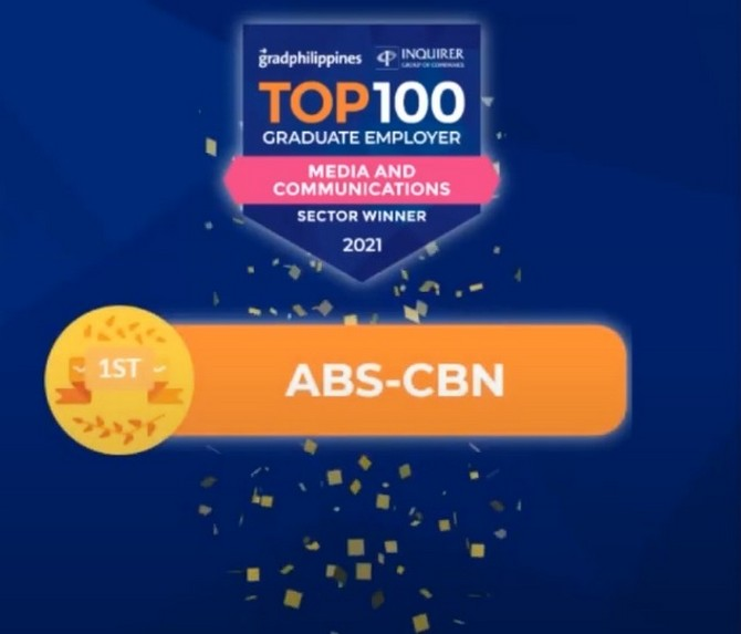 ABS-CBN ranked number one among companies Media and Communications sector